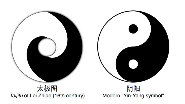 The Taiji Principle Of Yin And Yang Tai Chi Transformation